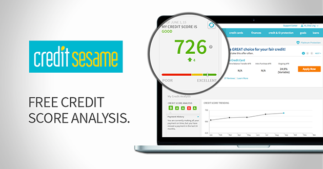 how to get your credit score in canada for free