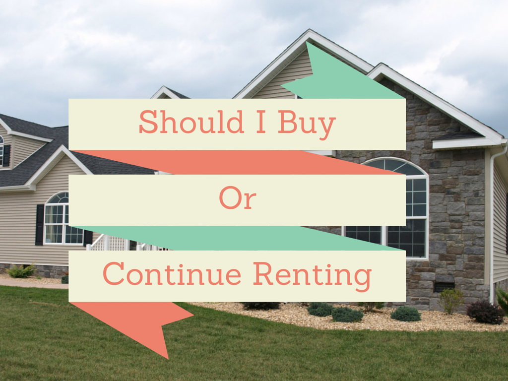 Buy Or Rent - What should you do