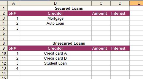 A Self Debt Consolidation Guide