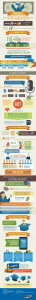Infographic for young adult finace