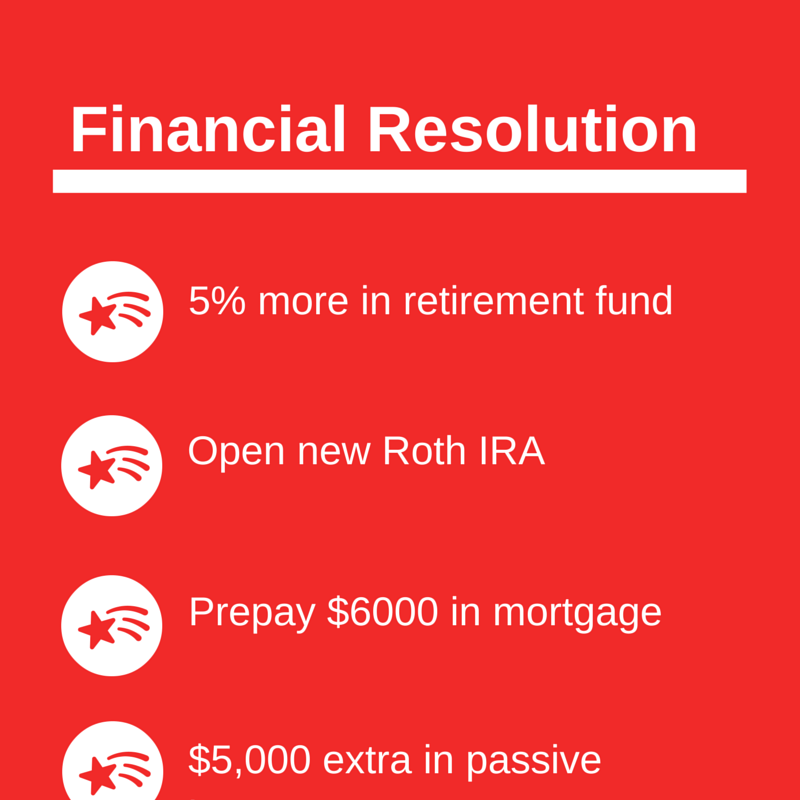Financial Resolution