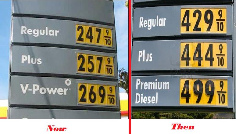 Gas Price comparison