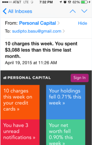 Personal Capital weekly email on Mobile device