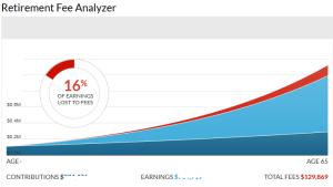 Retirement analyzer before change