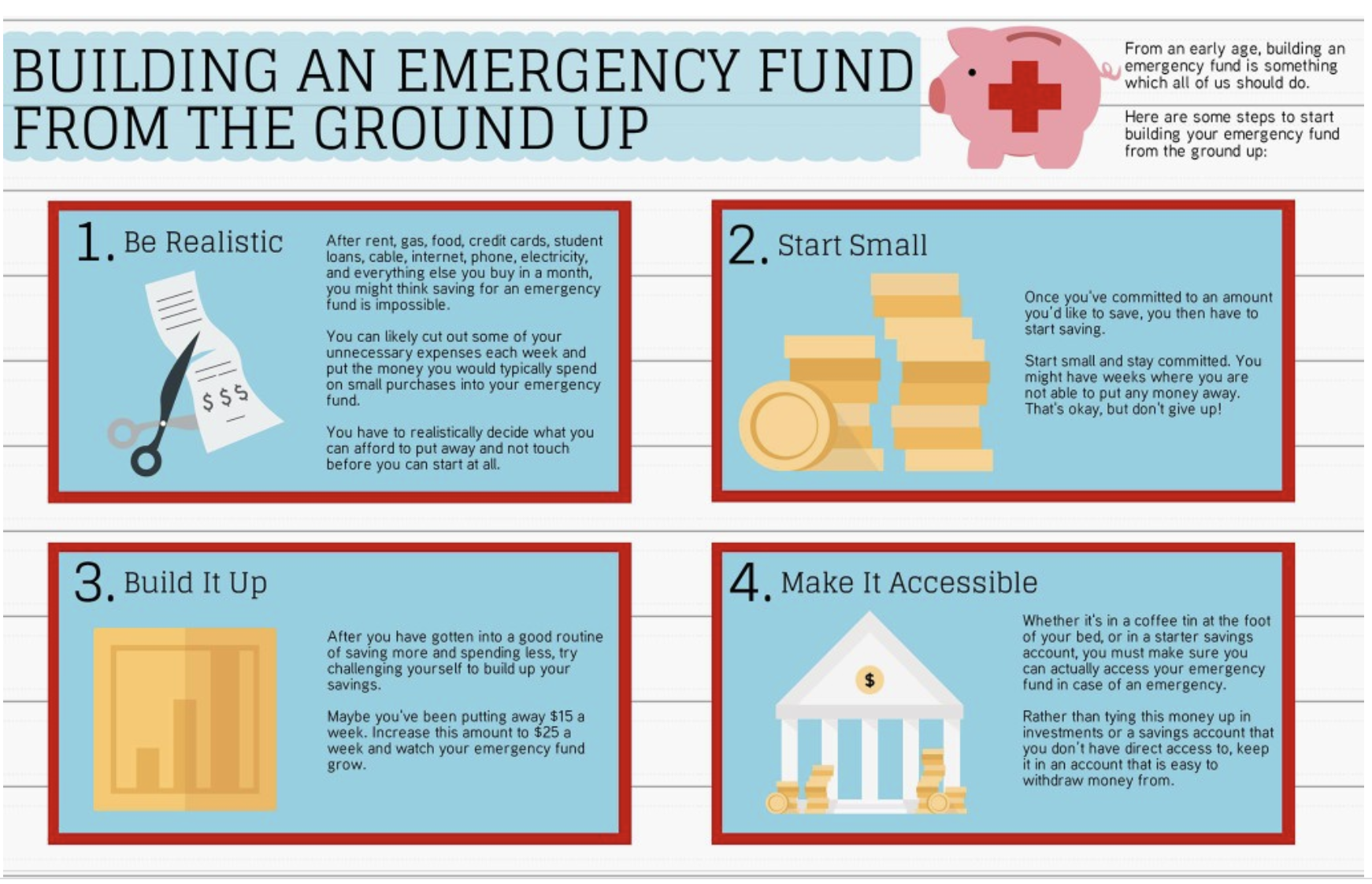Building An Emergency Fund From Scratch
